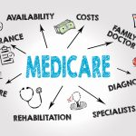 medicare and mental health
