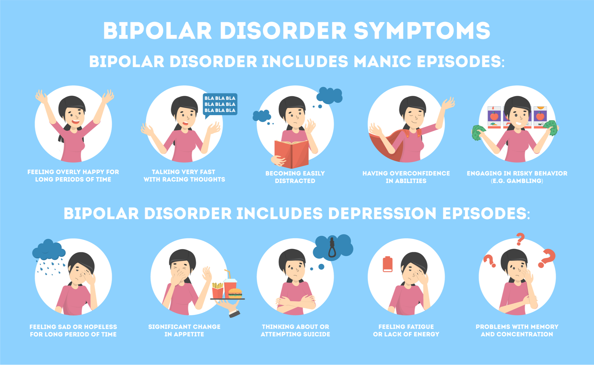 symptoms of bipolar disorder manic and depressive episodes